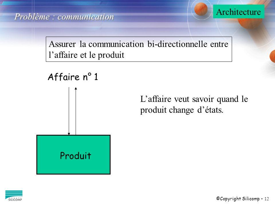 ©Copyright Silicomp - 12 Assurer la communication bi-directionnelle entre laffaire et le produit Affaire n° 1 Produit Laffaire veut savoir quand le pr