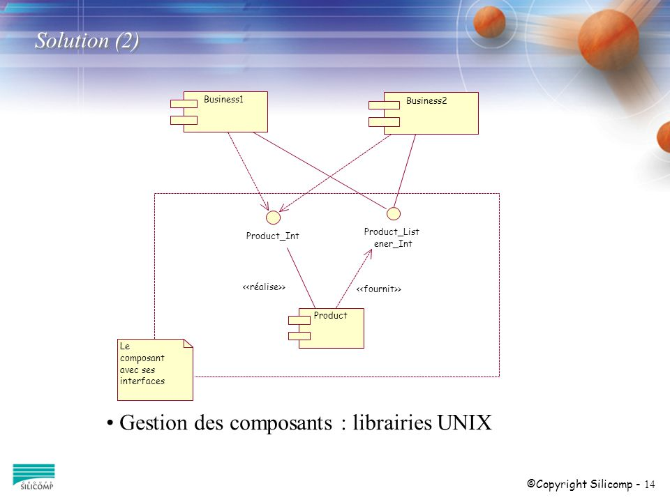 ©Copyright Silicomp - 14 Gestion des composants : librairies UNIX Solution (2) Business1 Business2 Product Product_Int Product_List ener_Int > Le comp