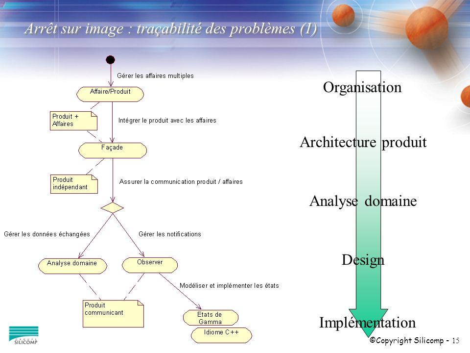 ©Copyright Silicomp - 15 Arrêt sur image : traçabilité des problèmes (1) Organisation Architecture produit Analyse domaine Design Implémentation
