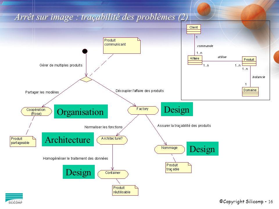 ©Copyright Silicomp - 16 Design Organisation Design Architecture Arrêt sur image : traçabilité des problèmes (2)