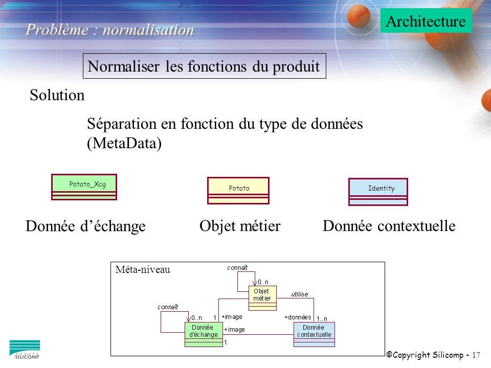 ©Copyright Silicomp - 17 Normaliser les fonctions du produit Solution Séparation en fonction du type de données (MetaData) Identity Potato_Xcg Donnée
