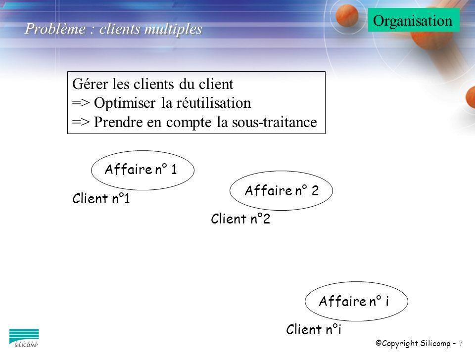 ©Copyright Silicomp - 7 Gérer les clients du client => Optimiser la réutilisation => Prendre en compte la sous-traitance Affaire n° 1 Affaire n° 2 Aff