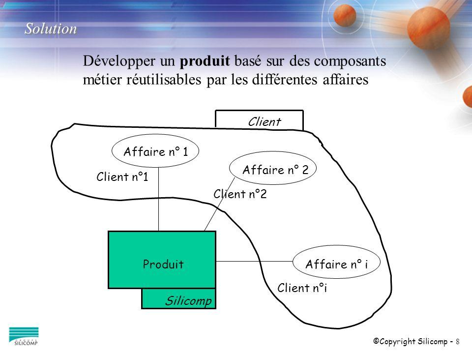 ©Copyright Silicomp - 8 Développer un produit basé sur des composants métier réutilisables par les différentes affaires Solution Client Silicomp Produ