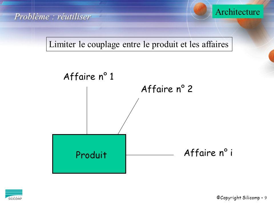 ©Copyright Silicomp - 9 Limiter le couplage entre le produit et les affaires Affaire n° 1 Affaire n° 2 Affaire n° i Produit Problème : réutiliser Arch