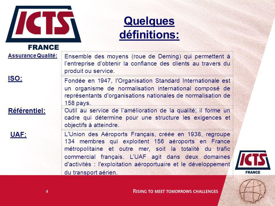 4 Quelques définitions: ISO: Fondée en 1947, l'Organisation Standard Internationale est un organisme de normalisation international composé de représe