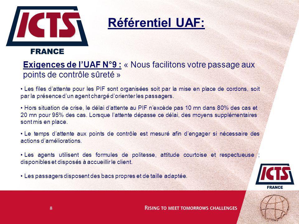 8 Référentiel UAF: Exigences de lUAF N°9 : « Nous facilitons votre passage aux points de contrôle sûreté » Les files dattente pour les PIF sont organi