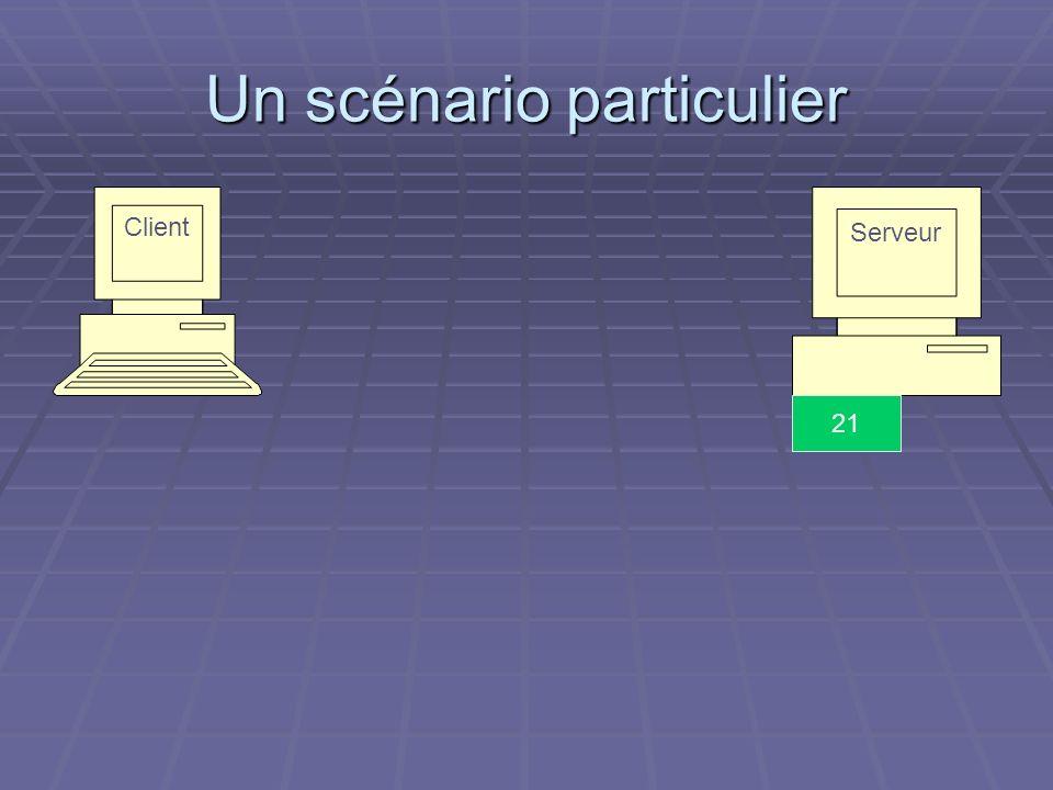 Un scénario particulier Serveur Client 21