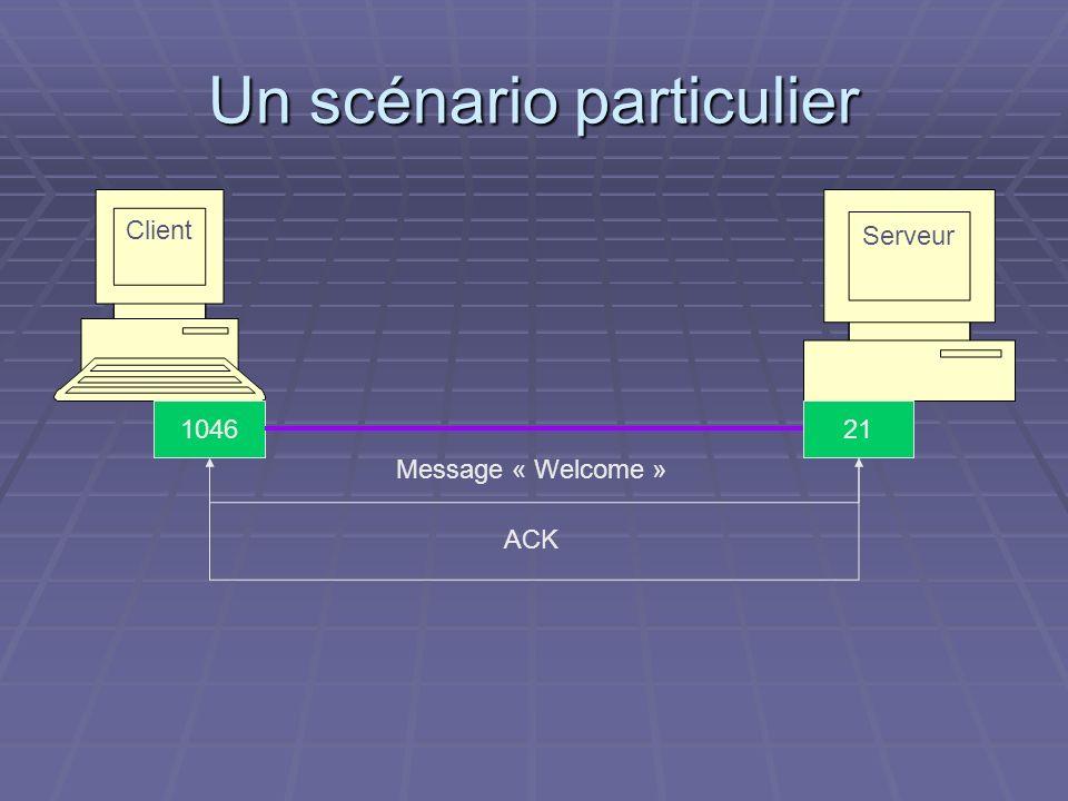Un scénario particulier Serveur Client 211046 Message « Welcome » ACK