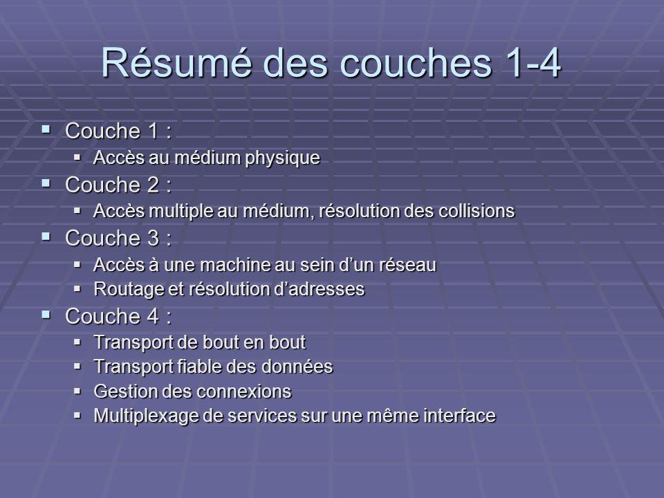 Résumé des couches 1-4 Couche 1 : Couche 1 : Accès au médium physique Accès au médium physique Couche 2 : Couche 2 : Accès multiple au médium, résolut