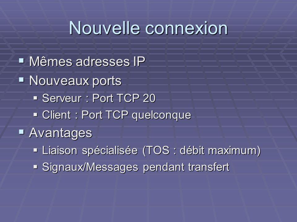Nouvelle connexion Mêmes adresses IP Mêmes adresses IP Nouveaux ports Nouveaux ports Serveur : Port TCP 20 Serveur : Port TCP 20 Client : Port TCP que