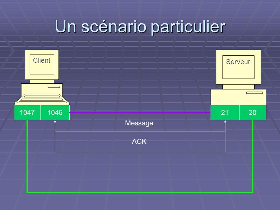 Un scénario particulier Serveur Client 211046201047 Message ACK