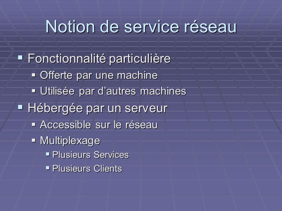 Notion de service réseau Fonctionnalité particulière Fonctionnalité particulière Offerte par une machine Offerte par une machine Utilisée par dautres
