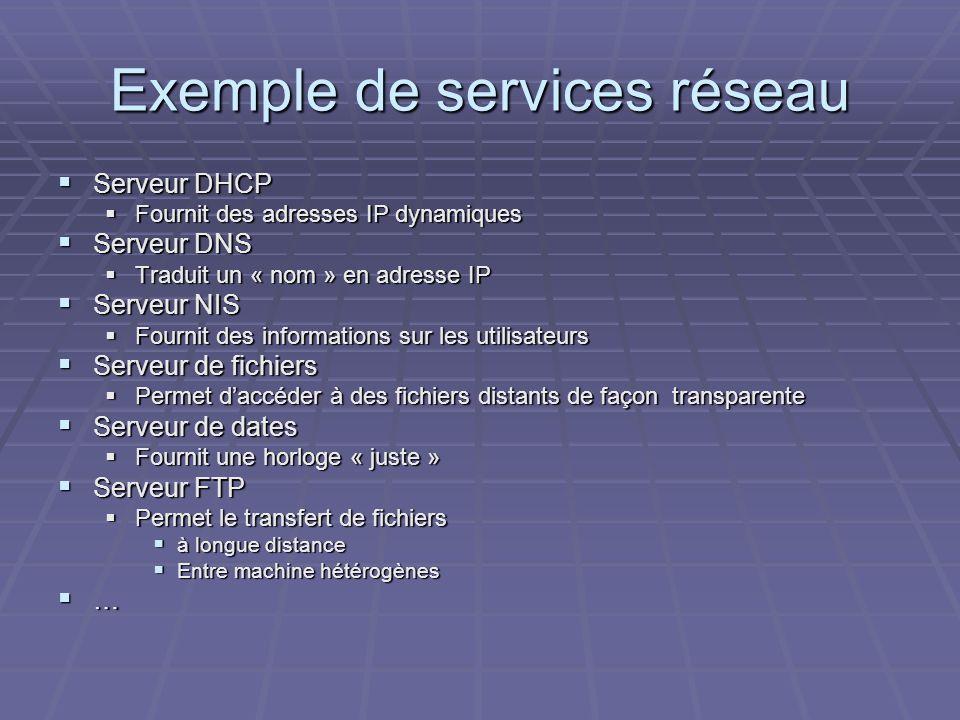 Exemple de services réseau Serveur DHCP Serveur DHCP Fournit des adresses IP dynamiques Fournit des adresses IP dynamiques Serveur DNS Serveur DNS Tra