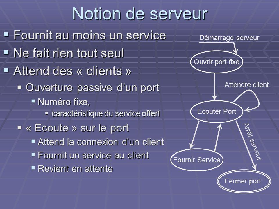 Notion de serveur Fournit au moins un service Fournit au moins un service Ne fait rien tout seul Ne fait rien tout seul Attend des « clients » Attend