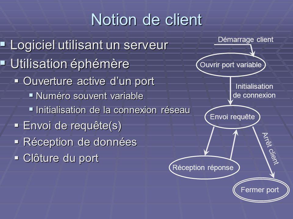 Notion de client Logiciel utilisant un serveur Logiciel utilisant un serveur Utilisation éphémère Utilisation éphémère Ouverture active dun port Ouver
