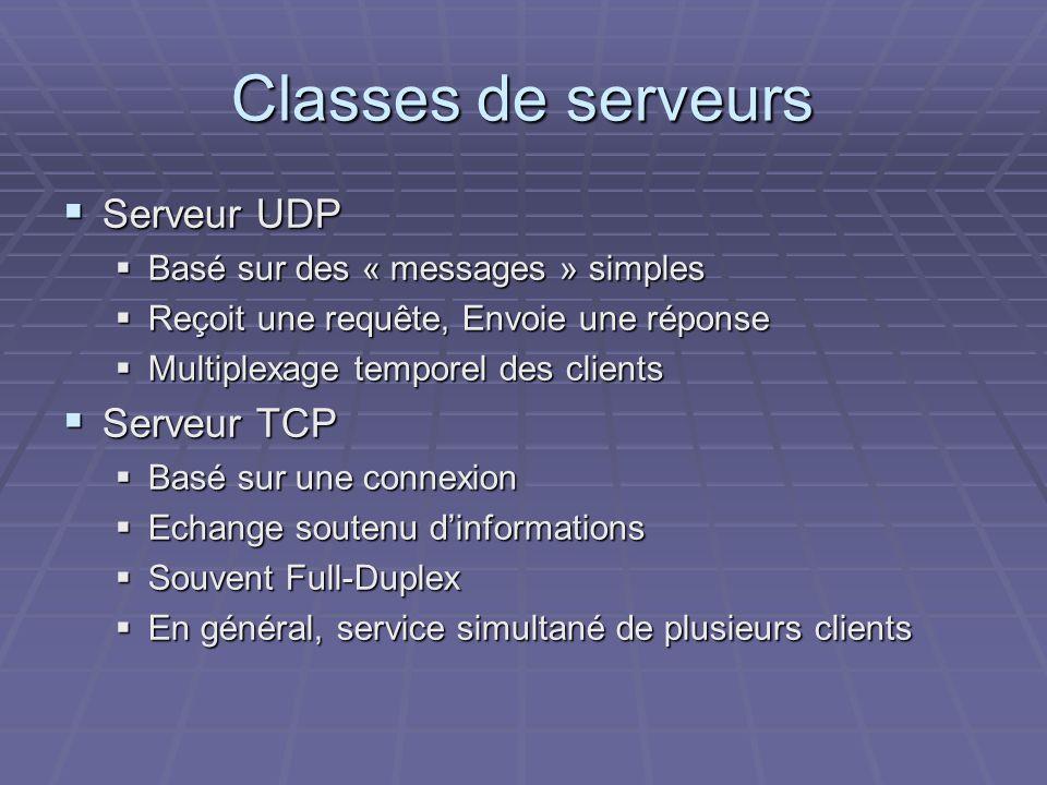 Classes de serveurs Serveur UDP Serveur UDP Basé sur des « messages » simples Basé sur des « messages » simples Reçoit une requête, Envoie une réponse