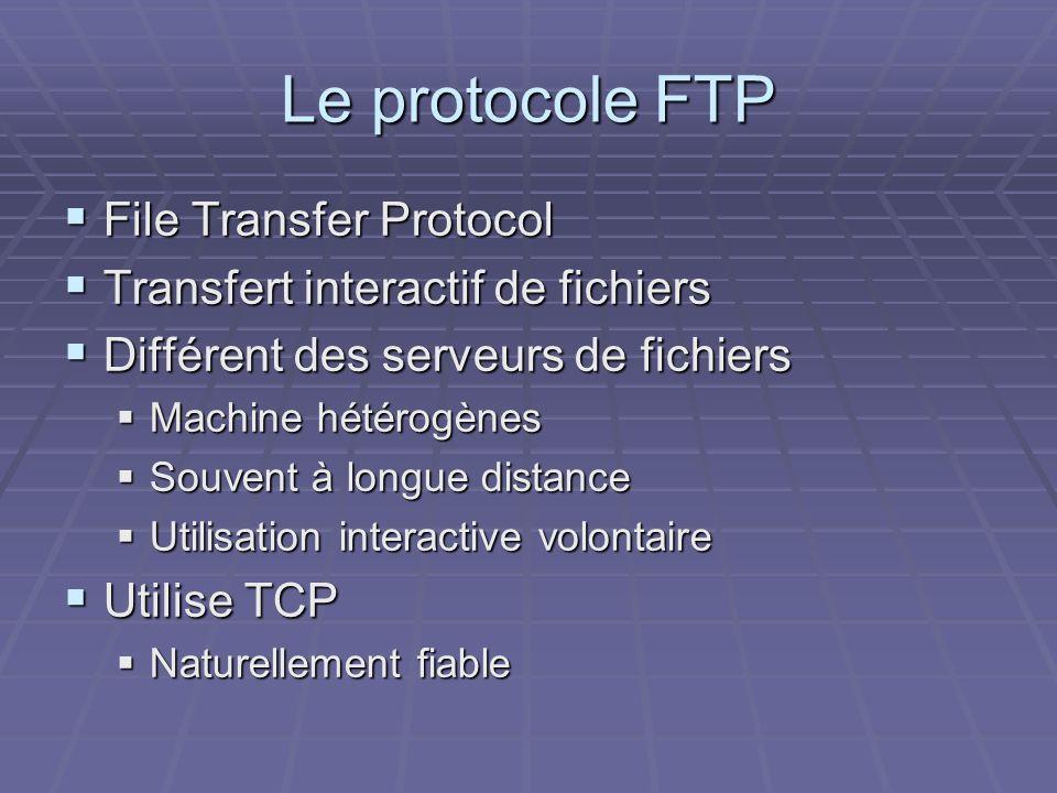 Le protocole FTP File Transfer Protocol File Transfer Protocol Transfert interactif de fichiers Transfert interactif de fichiers Différent des serveur