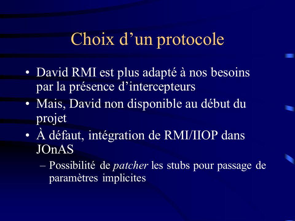 Choix dun protocole David RMI est plus adapté à nos besoins par la présence dintercepteurs Mais, David non disponible au début du projet À défaut, intégration de RMI/IIOP dans JOnAS –Possibilité de patcher les stubs pour passage de paramètres implicites