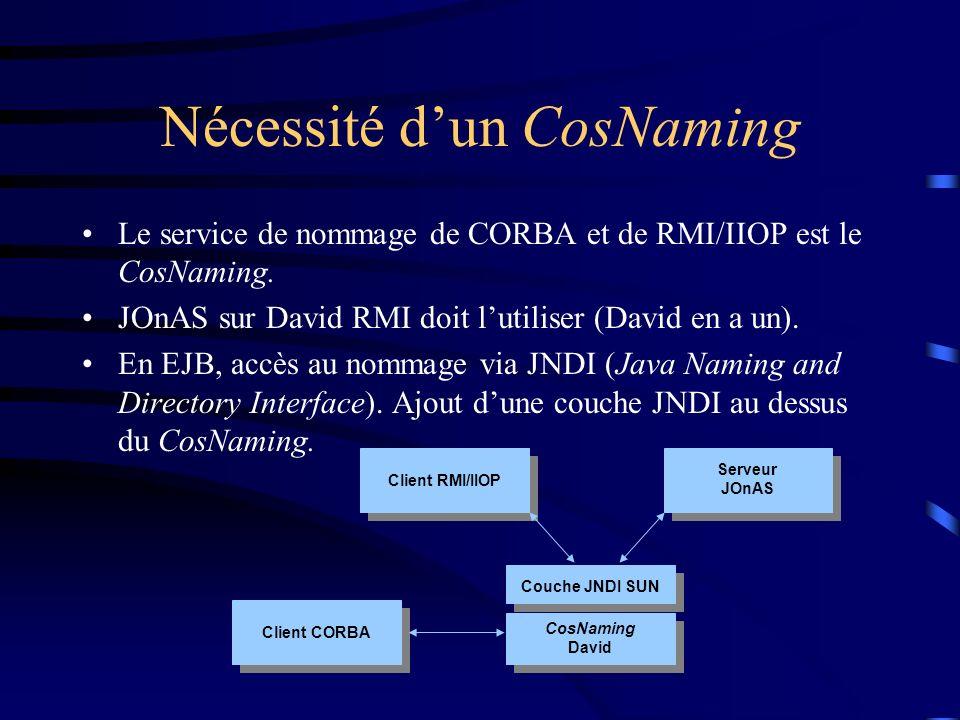 Nécessité dun CosNaming Le service de nommage de CORBA et de RMI/IIOP est le CosNaming. JOnAS sur David RMI doit lutiliser (David en a un). En EJB, ac