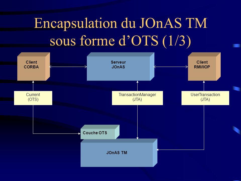 Encapsulation du JOnAS TM sous forme dOTS (1/3) Client CORBA Serveur JOnAS Client RMI/IIOP JOnAS TM Couche OTS Current (OTS) UserTransaction (JTA) TransactionManager (JTA)