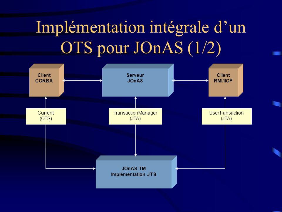 Implémentation intégrale dun OTS pour JOnAS (1/2) Client CORBA Serveur JOnAS Client RMI/IIOP JOnAS TM Implémentation JTS Current (OTS) UserTransaction (JTA) TransactionManager (JTA)