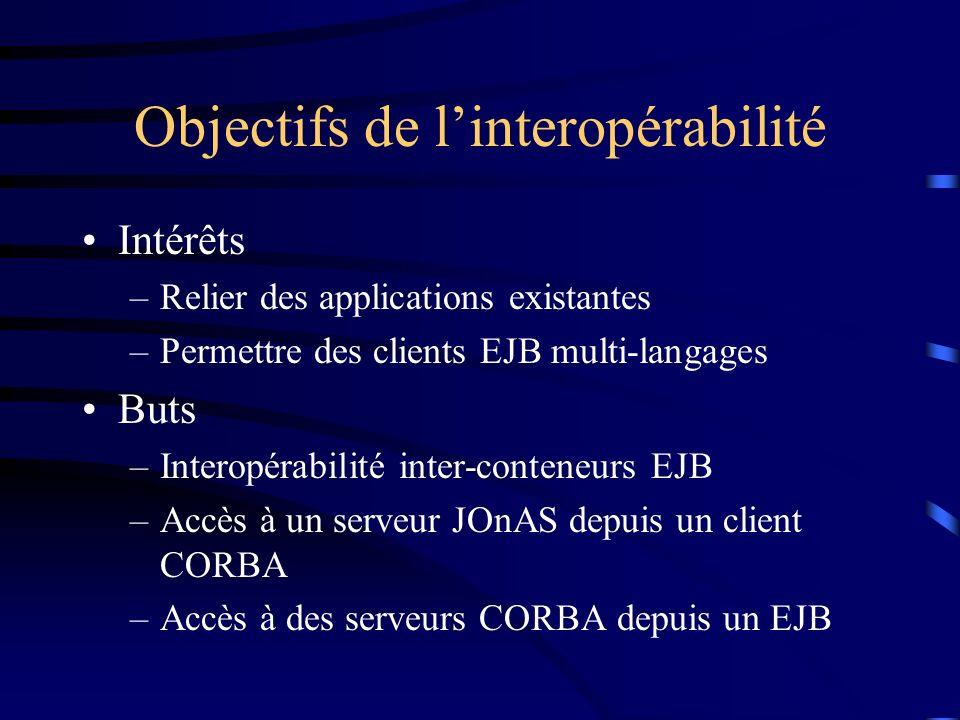 Objectifs de linteropérabilité Intérêts –Relier des applications existantes –Permettre des clients EJB multi-langages Buts –Interopérabilité inter-conteneurs EJB –Accès à un serveur JOnAS depuis un client CORBA –Accès à des serveurs CORBA depuis un EJB