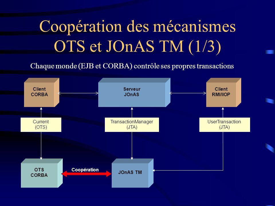 Coopération des mécanismes OTS et JOnAS TM (1/3) Client CORBA Serveur JOnAS Client RMI/IIOP JOnAS TM UserTransaction (JTA) TransactionManager (JTA) OTS CORBA Coopération Current (OTS) Chaque monde (EJB et CORBA) contrôle ses propres transactions