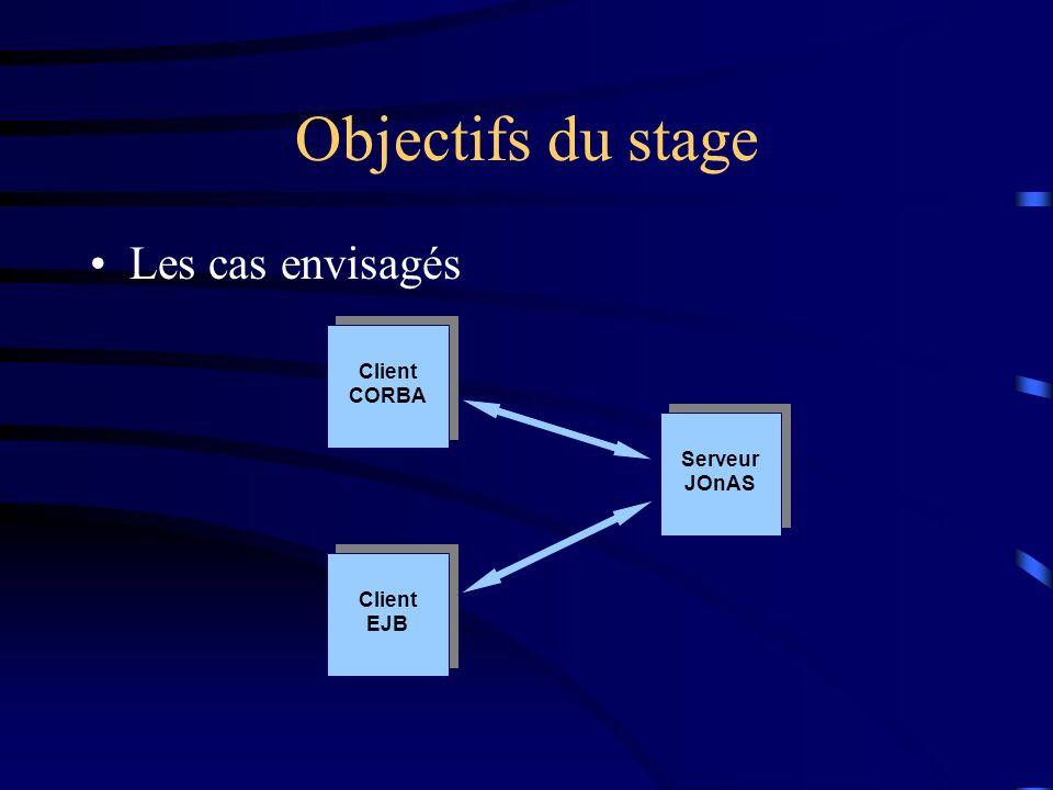 Objectifs du stage Les cas envisagés Client CORBA Client CORBA Client EJB Client EJB Serveur JOnAS Serveur JOnAS