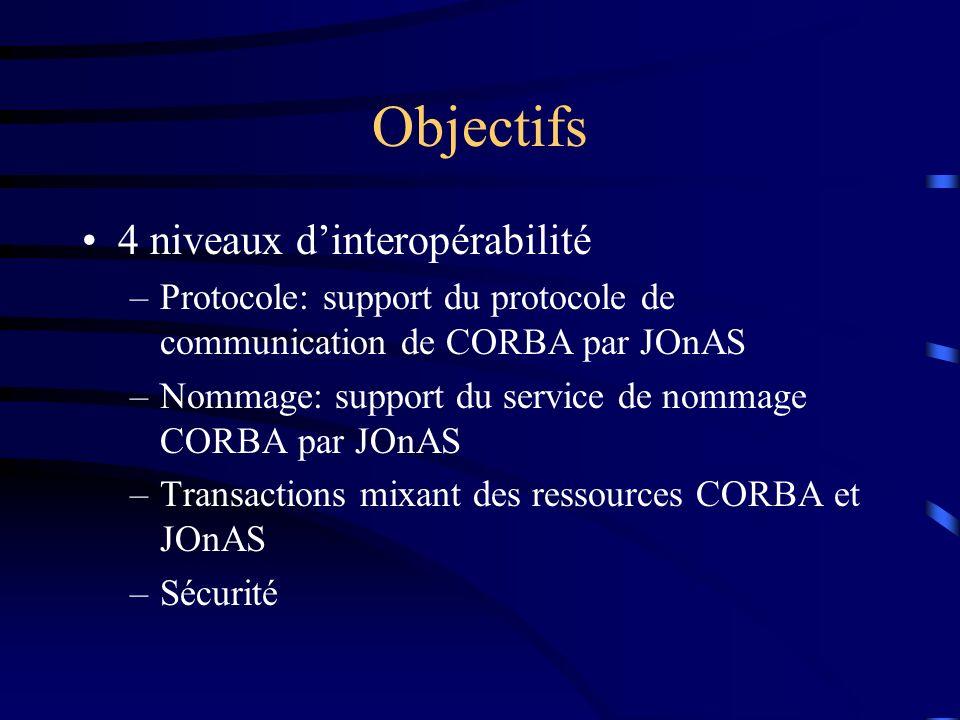 Objectifs 4 niveaux dinteropérabilité –Protocole: support du protocole de communication de CORBA par JOnAS –Nommage: support du service de nommage CORBA par JOnAS –Transactions mixant des ressources CORBA et JOnAS –Sécurité