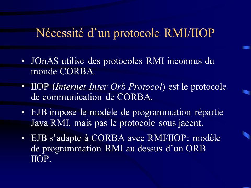 Nécessité dun protocole RMI/IIOP JOnAS utilise des protocoles RMI inconnus du monde CORBA. IIOP (Internet Inter Orb Protocol) est le protocole de comm