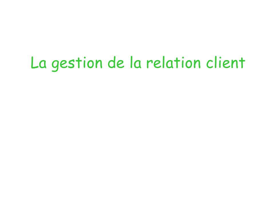 INTRODUCTION Marketing classique Marketing relationnel Produit PrixCommunication Distribution Satisfaction Attachement Confiance Fidélité Lentreprise Le client