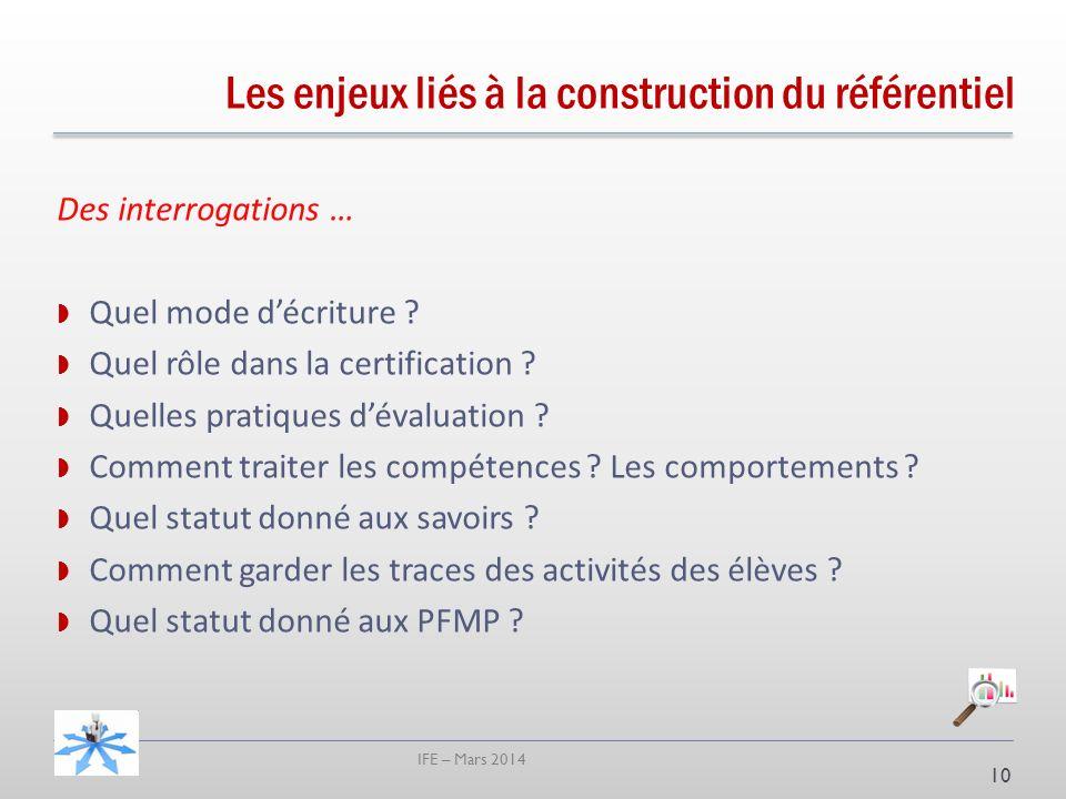 IFE – Mars 2014 10 Des interrogations … Quel mode décriture .