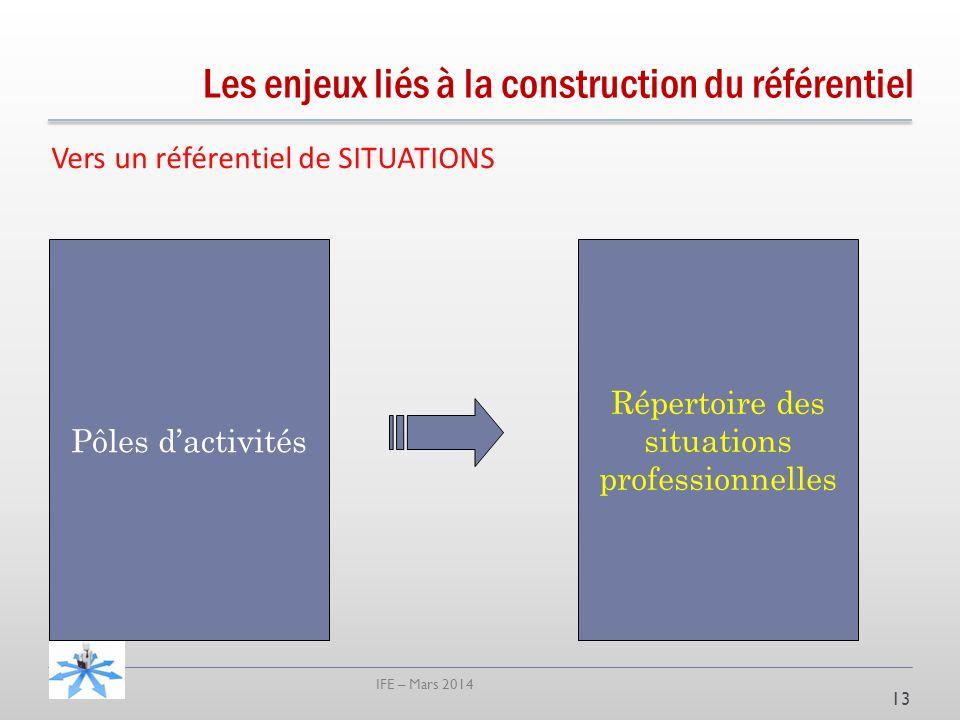 IFE – Mars 2014 Vers un référentiel de SITUATIONS 13 Pôles dactivités Répertoire des situations professionnelles Les enjeux liés à la construction du référentiel