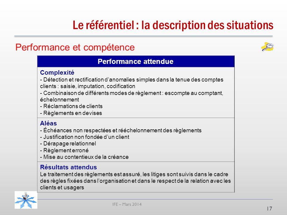 IFE – Mars 2014 Performance et compétence 17 Performance attendue Complexité - Détection et rectification danomalies simples dans la tenue des comptes clients : saisie, imputation, codification - Combinaison de différents modes de règlement : escompte au comptant, échelonnement - Réclamations de clients - Règlements en devises Aléas - Échéances non respectées et rééchelonnement des règlements - Justification non fondée dun client - Dérapage relationnel - Règlement erroné - Mise au contentieux de la créance Résultats attendus Le traitement des règlements est assuré, les litiges sont suivis dans le cadre des règles fixées dans lorganisation et dans le respect de la relation avec les clients et usagers Le référentiel : la description des situations