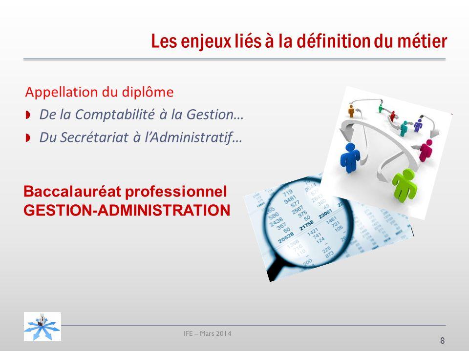 IFE – Mars 2014 Appellation du diplôme De la Comptabilité à la Gestion… Du Secrétariat à lAdministratif… 8 Baccalauréat professionnel GESTION-ADMINISTRATION Les enjeux liés à la définition du métier