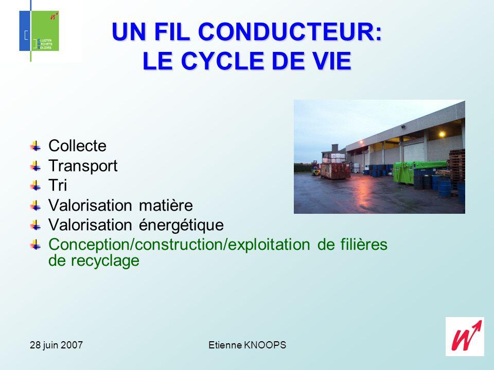 28 juin 2007Etienne KNOOPS Compostage Biométhanisation Traitement des terres polluées Valorisation des boues urbaines et industrielles Enfouissement Réhabilitation des sites