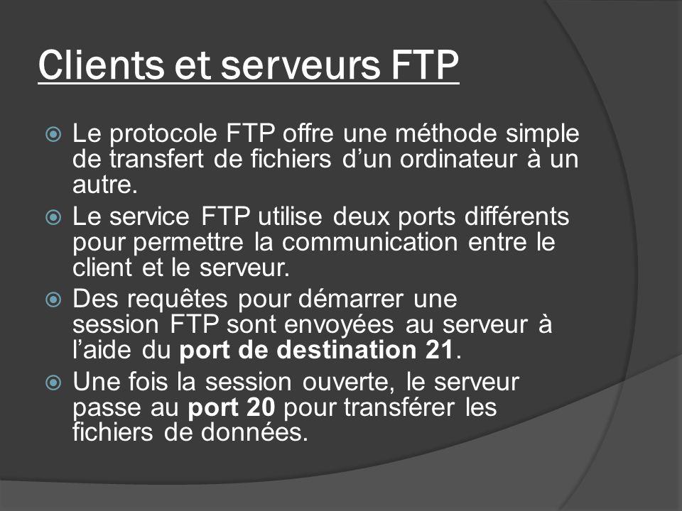 Clients et serveurs FTP Le protocole FTP offre une méthode simple de transfert de fichiers dun ordinateur à un autre. Le service FTP utilise deux port