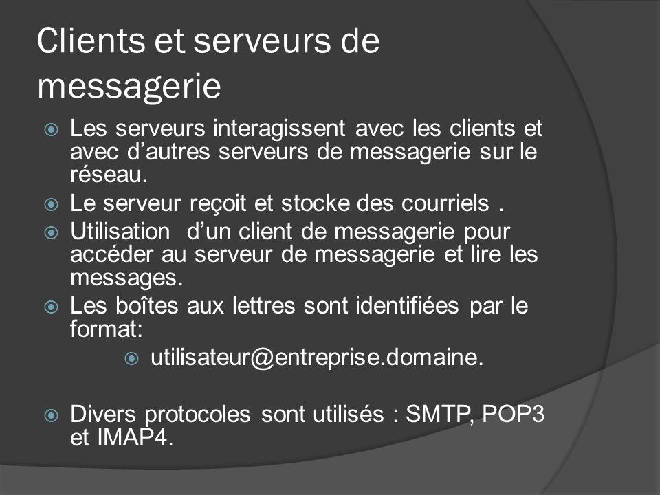 Clients et serveurs de messagerie Les serveurs interagissent avec les clients et avec dautres serveurs de messagerie sur le réseau. Le serveur reçoit