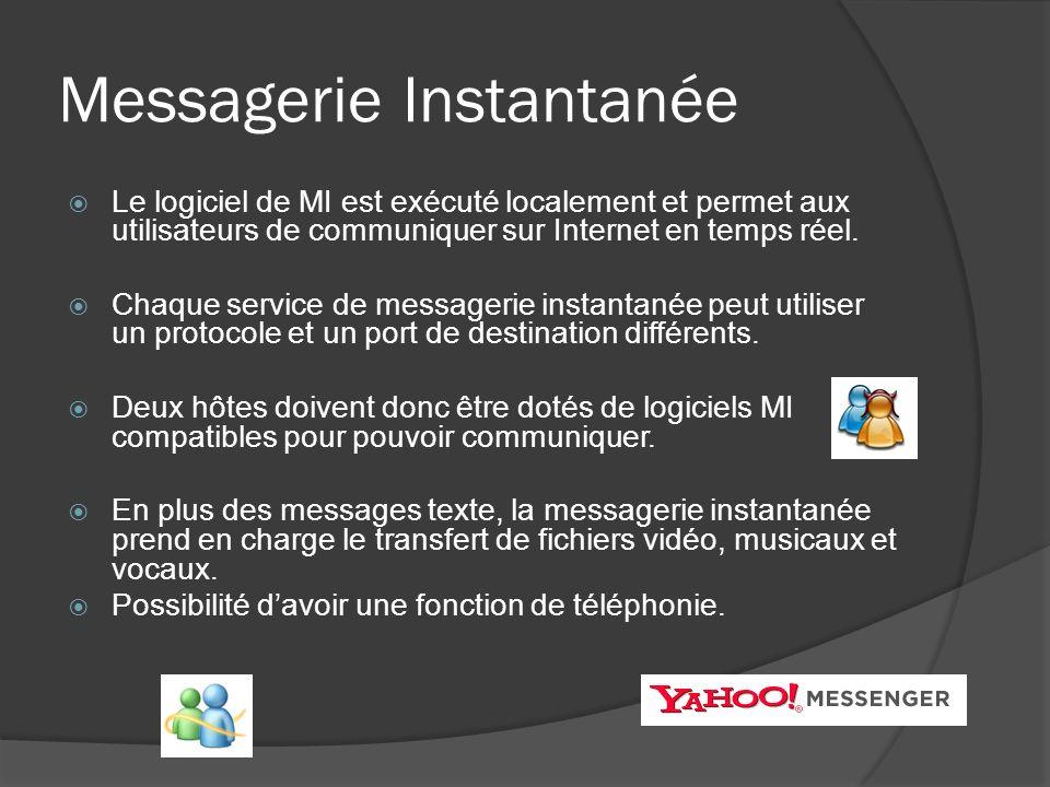 Messagerie Instantanée Le logiciel de MI est exécuté localement et permet aux utilisateurs de communiquer sur Internet en temps réel. Chaque service d