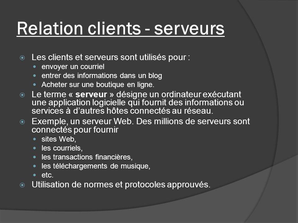 Relation clients - serveurs Les clients et serveurs sont utilisés pour : envoyer un courriel entrer des informations dans un blog Acheter sur une bout