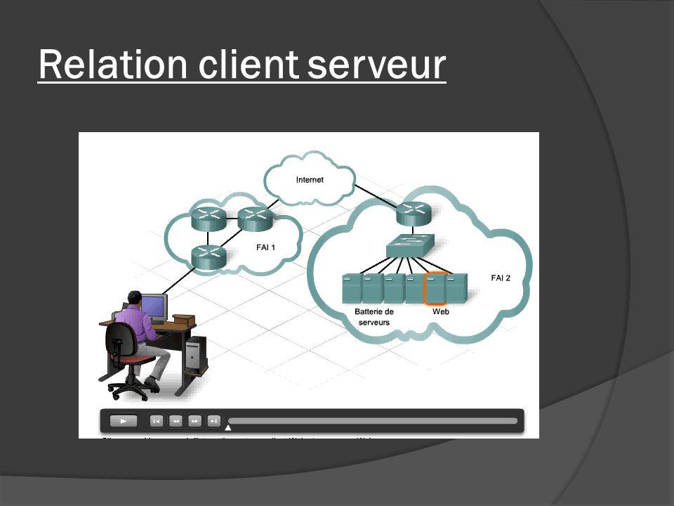 Rôle des protocoles Un serveur Web et un client Web utilisent des protocoles pour léchange dinformations afin dassurer la réception et la compréhension des messages.