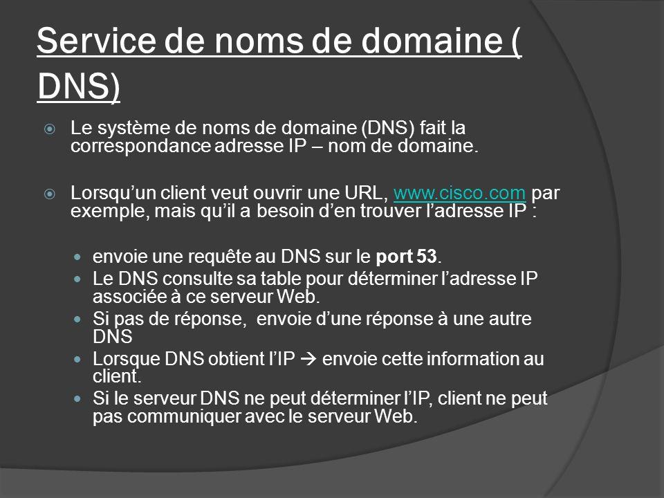 Service de noms de domaine ( DNS) Le système de noms de domaine (DNS) fait la correspondance adresse IP – nom de domaine. Lorsquun client veut ouvrir