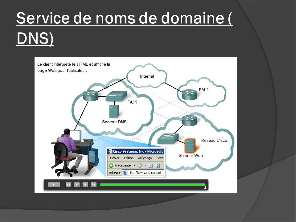 Service de noms de domaine ( DNS)