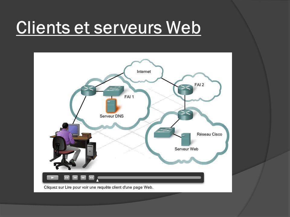 Clients et serveurs FTP Le protocole FTP offre une méthode simple de transfert de fichiers dun ordinateur à un autre.