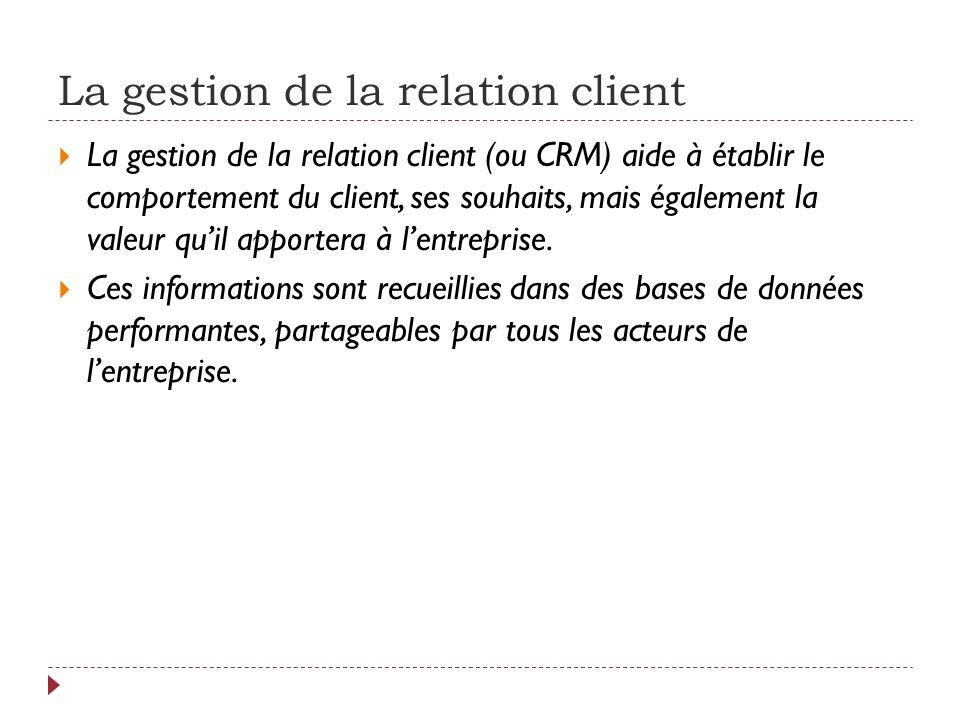 La gestion de la relation client La gestion de la relation client (ou CRM) aide à établir le comportement du client, ses souhaits, mais également la v
