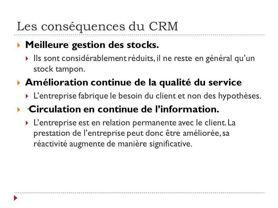 Les conséquences du CRM Meilleure gestion des stocks. Ils sont considérablement réduits, il ne reste en général quun stock tampon. Amélioration contin