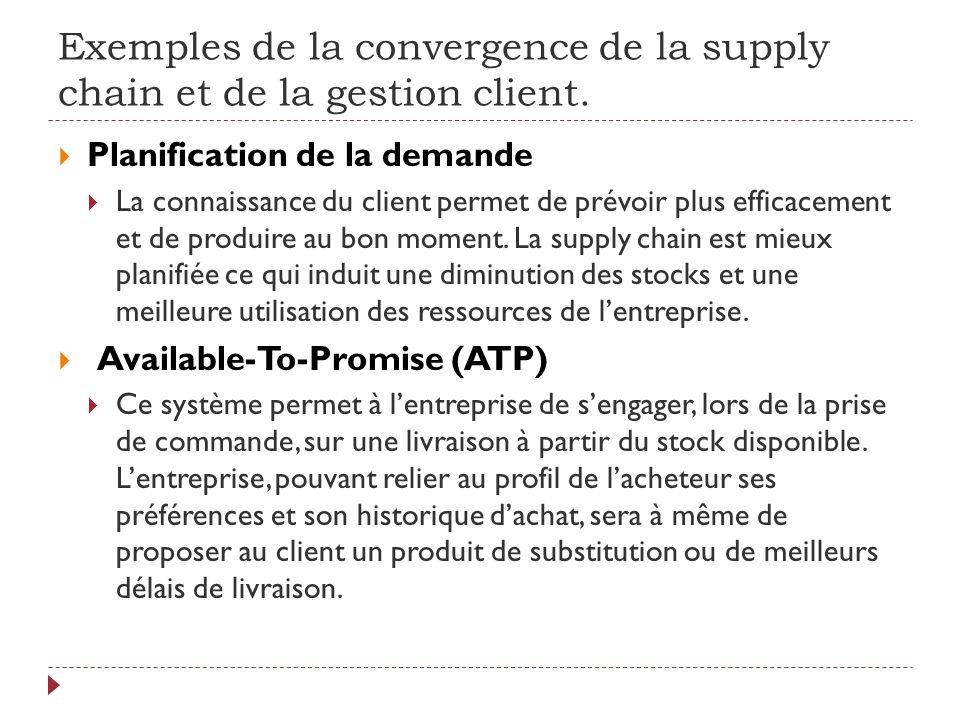 Exemples de la convergence de la supply chain et de la gestion client. Planification de la demande La connaissance du client permet de prévoir plus ef