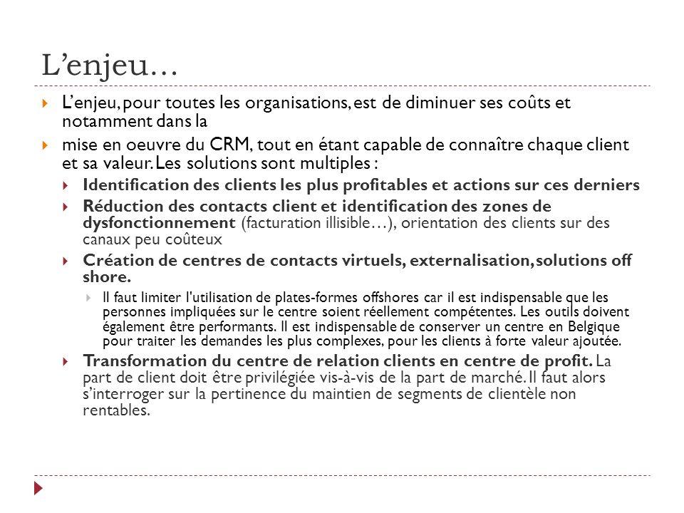 Lenjeu… Lenjeu, pour toutes les organisations, est de diminuer ses coûts et notamment dans la mise en oeuvre du CRM, tout en étant capable de connaîtr