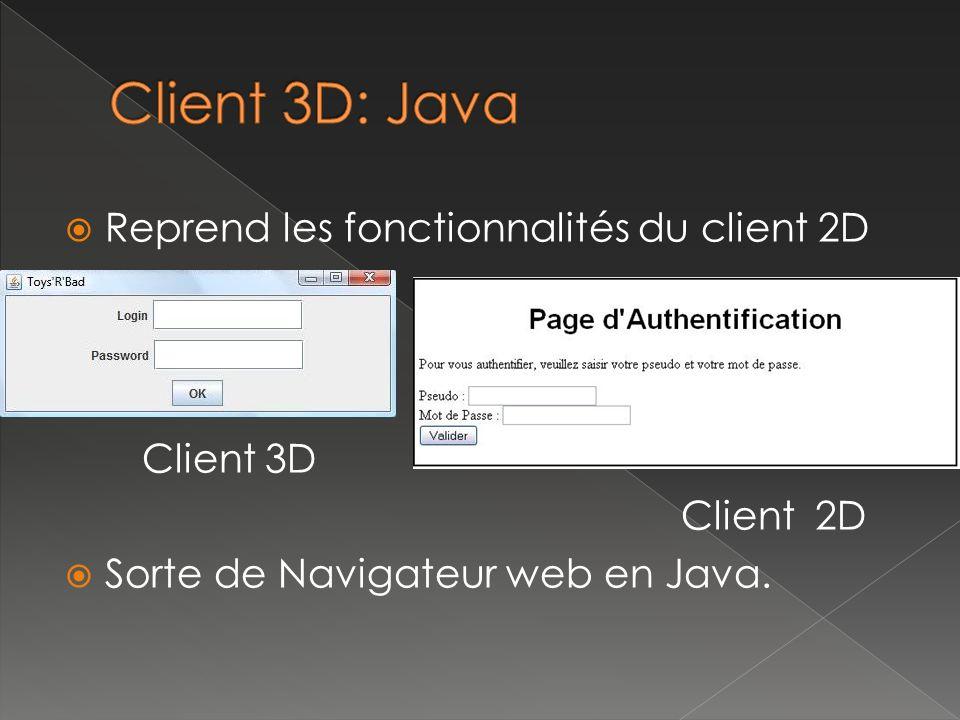 Reprend les fonctionnalités du client 2D Client 3D Client 2D Sorte de Navigateur web en Java.