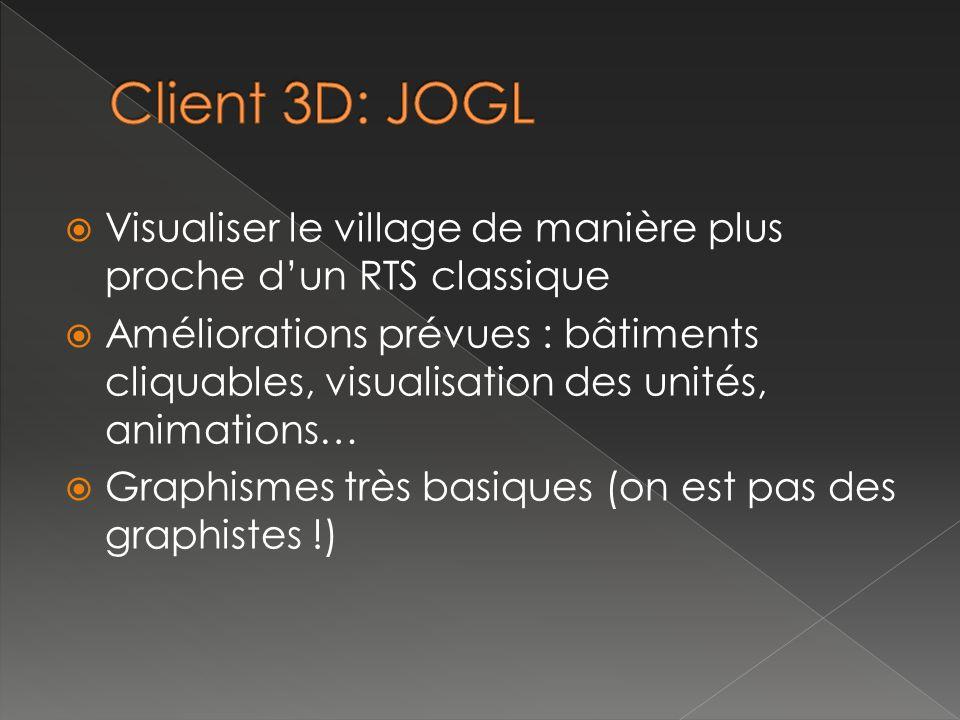 Visualiser le village de manière plus proche dun RTS classique Améliorations prévues : bâtiments cliquables, visualisation des unités, animations… Graphismes très basiques (on est pas des graphistes !)